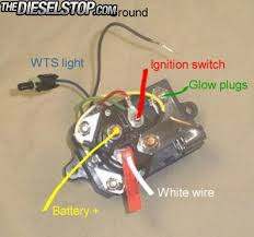 2001 ford 7 3 glow plug wiring diagram simple wiring diagram detailed 7 3 glow plug relay wiring diagram simple wiring diagram schema 1995 ford f 250 diesel 4x4 glow plug relay diagram 2001 ford 7 3 glow plug wiring diagram