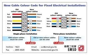 is color coding electrical wires universal quora attempts to introduce a harmonised standard mean that existing installations now have to carry various stickers as below and that all new wiring must have