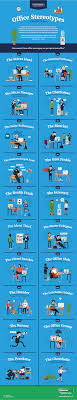 office stereotypes. Fine Stereotypes Here Are The Top 20 Office Stereotypes In Every Office On Office Stereotypes