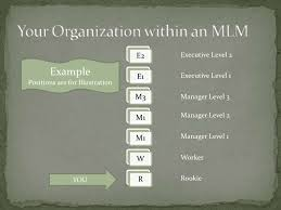 Traditional Vs Mlm Organization Structure