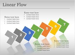 Workflow Chart Template Powerpoint Flow Chart Template Powerpoint The Highest Quality