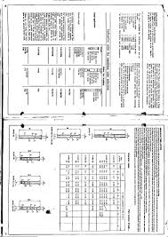 Weber Venturi Size Chart Weber Dcoe Sp Emulsion Tube Selection Effects On Power Curve