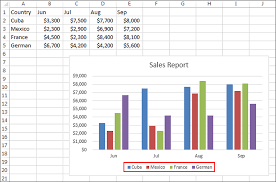 Delete Legend And Specific Legend Entries From Excel Chart In C
