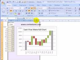 Create Waterfall Chart Excel 2013 Create Excel Waterfall Chart