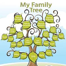 how to draw family tree kids family tree beneficialholdings info