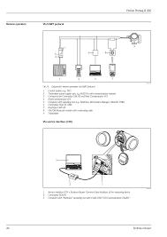 proline equalizer wiring diagram proline image electromagnetic flowmeter proline promag h 200 on proline equalizer wiring diagram