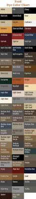 here for an alternate view of our ford leather dye color chart