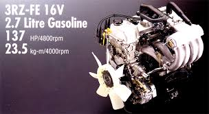 ENGINES,GEARBOXES,DIFFERENTIALS,&POWER STEERING PUMPS FOR TOYOTA ...