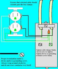 wiring a receptacle electrical online note