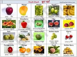 fruit names for kids. Brilliant Kids And Fruit Names For Kids R