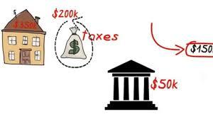 second mortgage loan calculator second mortgages made easy second mortgage calculator 2nd