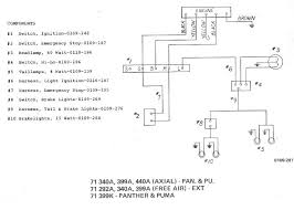i am looking for the ignition switch wiring diagram for a 71 ac click image for larger version panther wiring diagram jpg views 55639 size