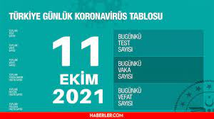 Bugünkü vaka sayısı açıklandı! SON DAKİKA 11 Ekim 2021 koronavirüs tablosu  yayınlandı! Türkiye'de bugün kaç kişi öldü? İşte bugünkü korona tablosu! -  Haberler
