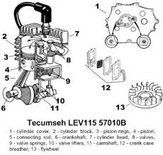 mazda 3 engine diagram engine diagram tecumseh engine diagram