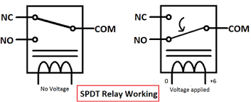 wiring diagram single pole switch how to wire a single pole switch Double Single Pole Switch Wiring wiring diagram for double pole switch on wiring images free wiring diagram single pole switch wiring double pole single throw switch wiring