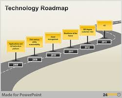 Best Photos Of Technology Road Map Template Technology