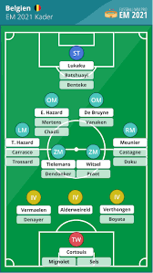 Frankreich ist klar am drücker. Belgien Em 2020 Kader Belgische Nationalmannschaft 2021