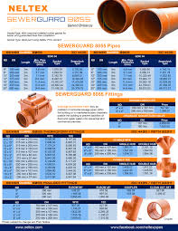PRODUCTS Sewerguard 8055