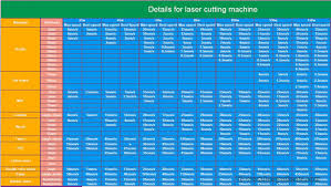 Fiber Laser Cutting Speed Chart Pin On Laser Engraver Cutter
