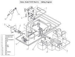 golf ezgo controller wiring diagram best secret wiring diagram • diagram ezgo golf cart 36 volt battery wiring diagram alltrax controller wiring diagram alltrax controller wiring diagram