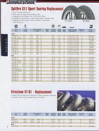 Rim Width Tire Size Chart Rim Tire Size Chart Motorcycle Www Bedowntowndaytona Com