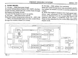 subaru coolant flow diagram subaru image wiring legacycentral bbs u2022 view topic turbo coolant lines on subaru coolant flow diagram