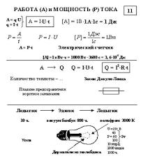 Реферат История развития электрического освещения ru