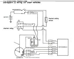 image result for 1984 ford 302 engine wiring diagram jeep wiring 1984 ford f150 ignition wiring diagram image result for 1984 ford 302 engine wiring diagram