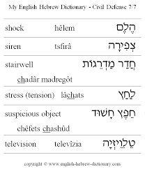 English to Hebrew: Civil Defense Vocabulary: shock, siren ...