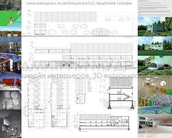 Помощь в создании дипломной работы по дизайну интерьера КУРСОВЫЕ И ДИПЛОМНЫЕ ПРОЕКТЫ