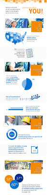 manufacturing job search trends