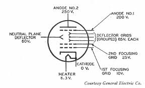 showing post media for vacuum tube schematic symbol vacuum tube schematic symbol ge fm