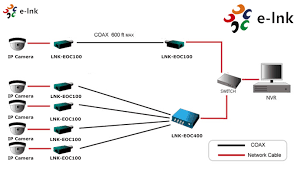 ip to analog converter rj45 to coax converter eoc converter buy ip to analog converter rj45 to coax converter eoc converter
