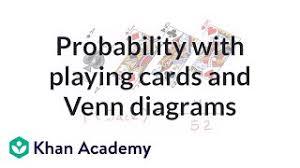 Quantum Venn Diagram Paradox Bells Theorem The Quantum Venn Diagram Paradox Safe Videos For Kids