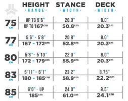 Deck Sizes Chart Catalyst Maple Complete