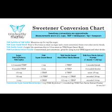 Thm Sweetener Conversion Chart Swerve Trim Healthy Mama Trim Healthy Mama Gentle Sweet 1 Lb