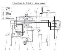 dolphin gauges wiring diagram images wiring diagram likewise led wiring harness diagram also p rails wiring