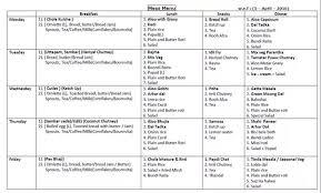 Mess Menu Chart How Is The Hostel Mess Food Veg Non Veg In Lnmiit Quora