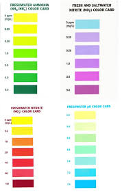 Aquarium Pharmaceuticals Nitrate Test Color Chart Aquarium