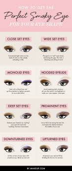 diffe eye shapes can really have an effect on how your smoky eye looks so we built out this guide of tutorials just for you follow these inst