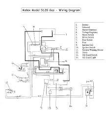 yamaha g1 golf cart solenoid wiring diagram the wiring diagram wiring harness for g2 yamaha gas golf cart wiring wiring wiring diagram