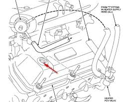 2 2 liter engine diagram solution of your wiring diagram guide • ford 4 2l v6 engine diagram wiring diagram and fuse box chevy s10 2 2 engine diagram chevy s10 2 2 engine diagram