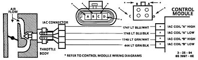 gm iac wiring diagram 21 wiring diagram images wiring diagrams 2002 3400 Wiring Schematic at Gm Iac Wiring Diagram