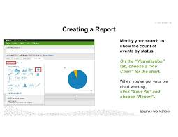Splunk Pie Chart Show Count Reactive To Proactive Intelligent Troubleshooting And