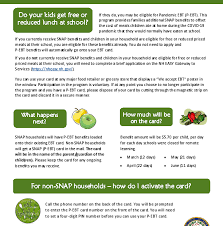 Electronic benefits transfer (ebt) is a system which allows a recipient to transfer snap benefits from their ebt account to a food retailer's account to pay for products received. School Meals At Home Pandemic Ebt Through Nheasy Mats