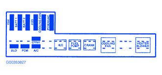 chevy cavalier 2004 mini fuse box block circuit breaker diagram chevy cavalier 2004 mini fuse box block circuit breaker diagram