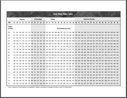Bmi Charts Doc Pdf Printable Printable Medical Forms