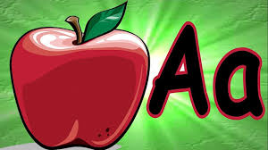 The phonetic spelling of the individual letters uses the international phonetic alphabet (ipa), which enables us to represent the sounds of a language more accurately in written characters and symbols. Abc Phonics Song Abc Songs For Children Kids Phonic Songs By The Learning Station Youtube