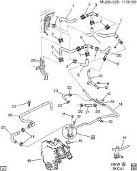 Astonishing pontiac g6 stereo wiring diagram photos best image