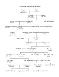 Church Genealogy Genealogy Dawson Church